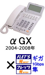 NTTビジネスホンαGX