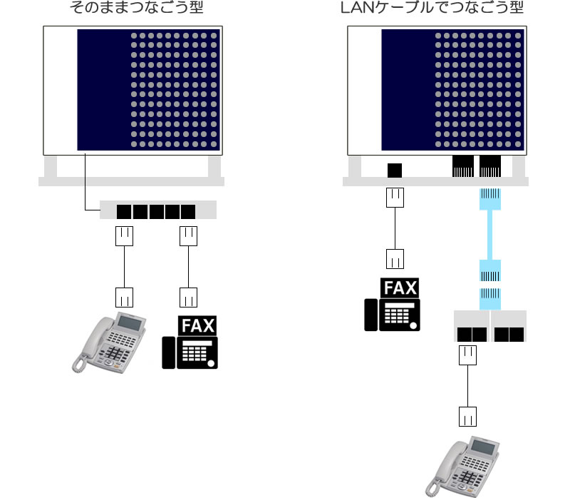 αNXⅡ 工事 不要 つなぐ マニュアル 接続