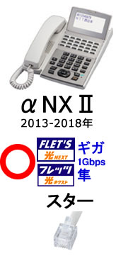 NTTビジネスホンαNX2